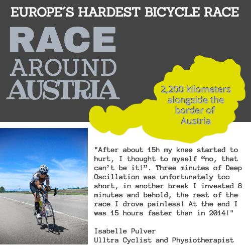 Isabelle Pulver Ultra Cyclist Confirms Deep Oscillation